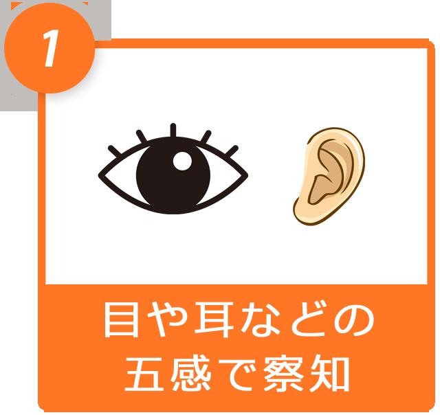 目や耳などの五感で察知